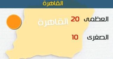 الأرصاد: الطقس اليوم مائل للدفء على معظم الأنحاء.. والعظمى بالقاهرة 21 درجة