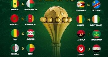 كأس أمم أفريقيا 2019.. صراع كروى بين شمال القارة وغربها