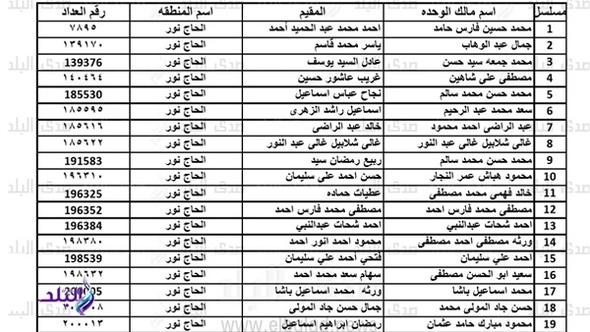 ننشر قائمة بأسماء مستحقي الوحدات السكنية من متضرري السيول برأس غارب
