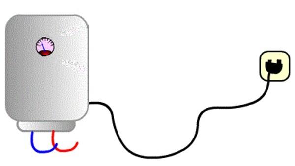 إزاى تخفض فاتورة الكهرباء رغم استخدام السخان.. اتبع الخطوات التالية