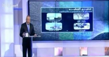 فيديو.. أحمد موسى يكشف عن اسم المسئول المالى للتنظيم الإرهابى فى سيناء